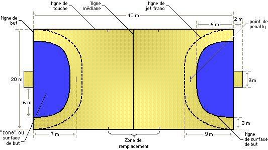 Terrain-handball
